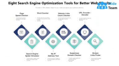 Search Engine Optimization Techniques Experience Performance Measure Services Process Hierarchy