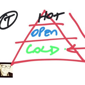 Expert Reveals Sure Fire System for How To Get More Hot Leads
